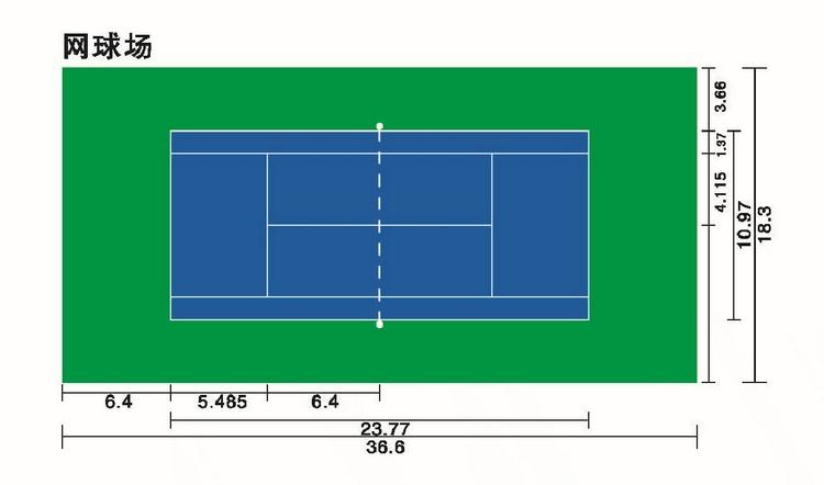 网球场标准_网球场标准尺寸