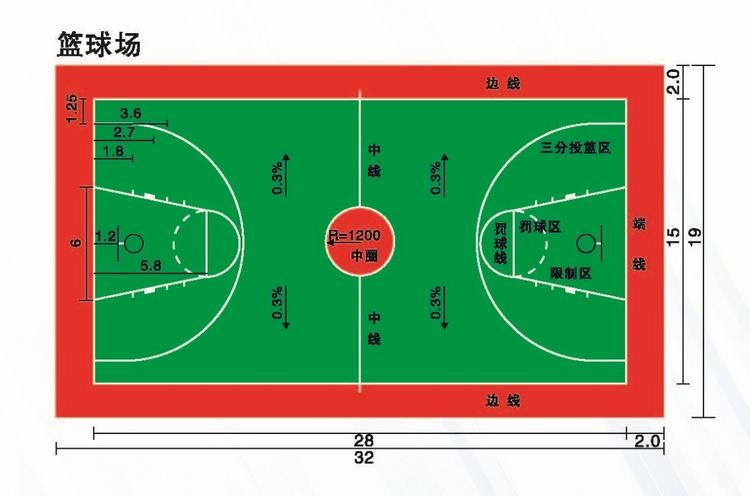 三秒区标准篮球场篮球场标准尺寸图篮球场